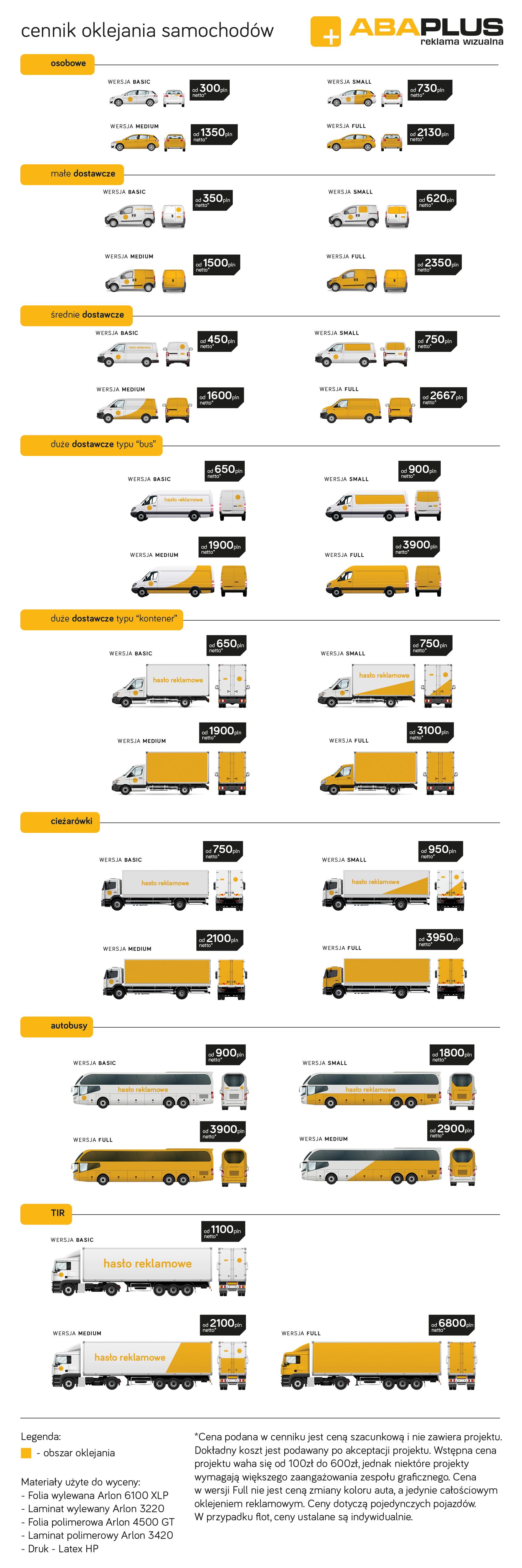 Cennik oklejania samochodów ABA PLUS